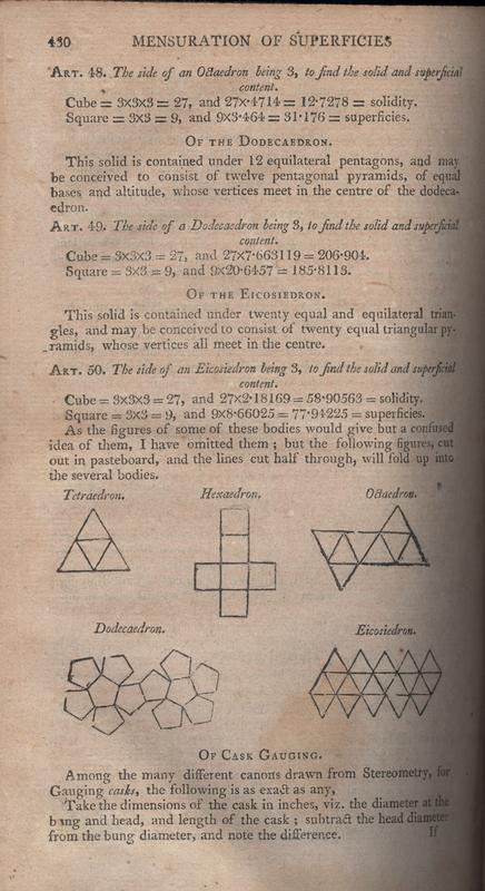 Pike Arithmetic Mensuration