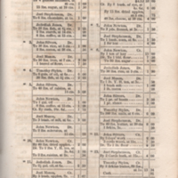 Burnham Arithmetic Daybook